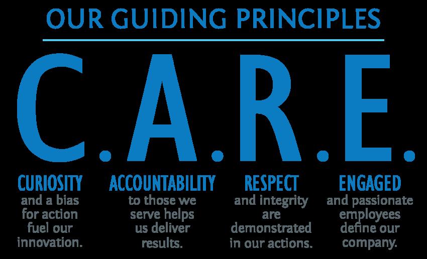 Guiding Principles.png