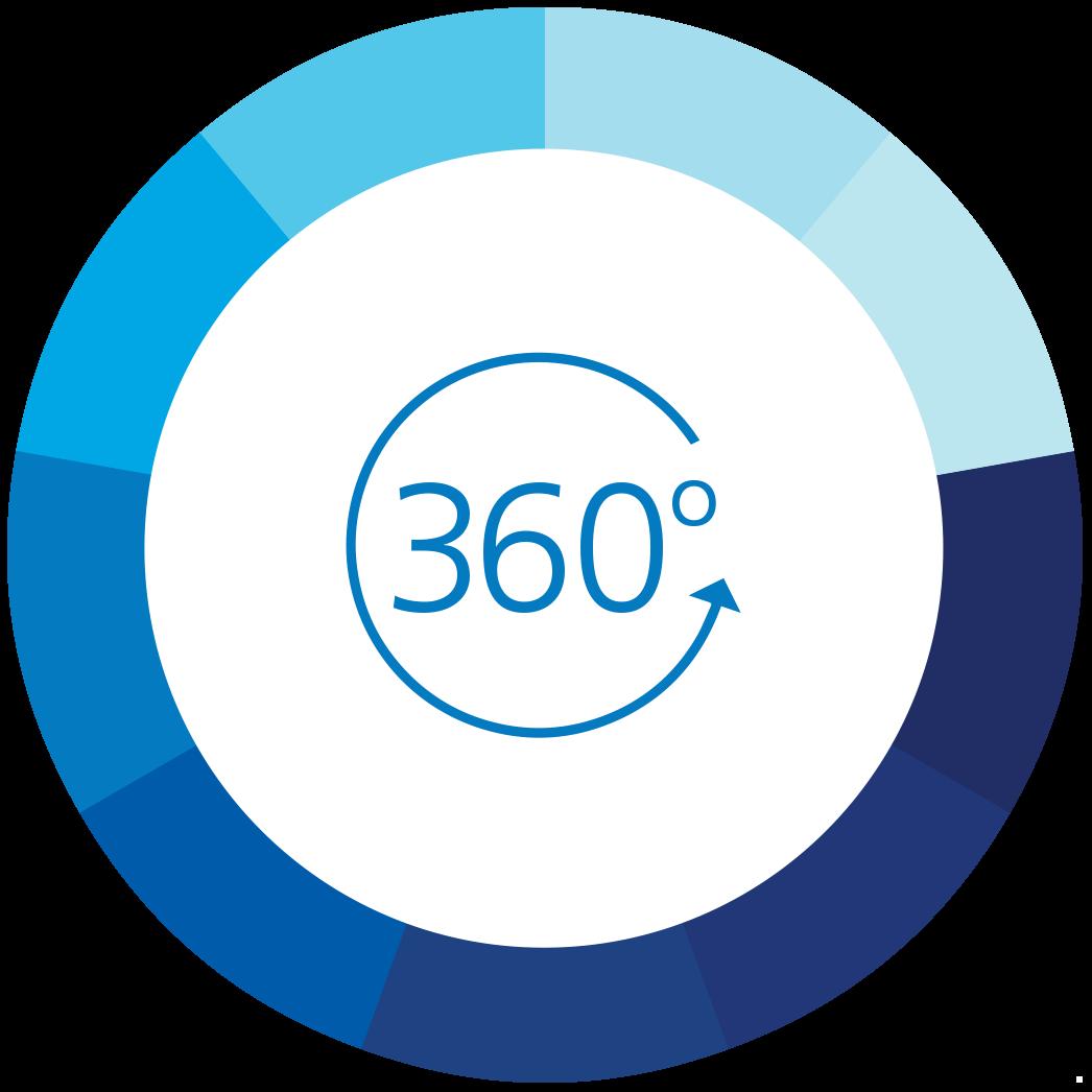 360 circle of benefits.png