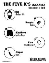 The Five Kakars
