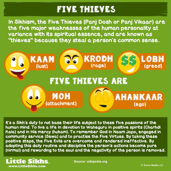 FIVE THIEVES IN SIKHISM
