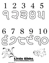 Numbers in Punjabi
