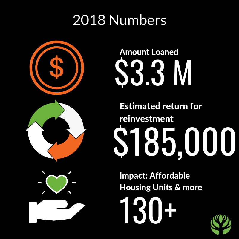 2018 Numbers Infographic