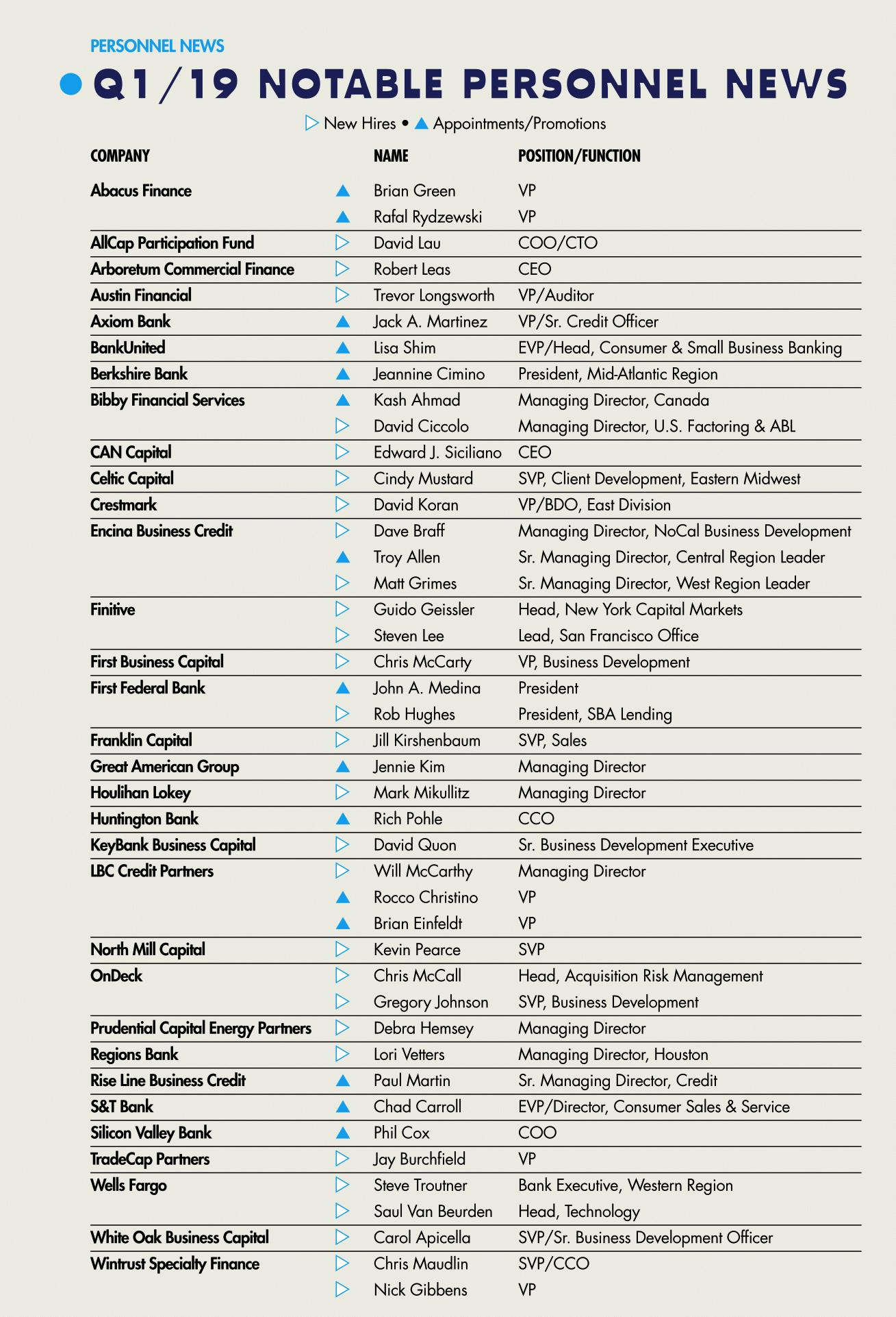 abfjournal notable personnel news - Q1/19