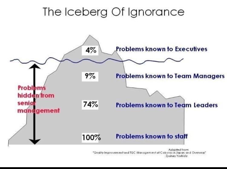 iceberg-of-ignorance_orig.jpg