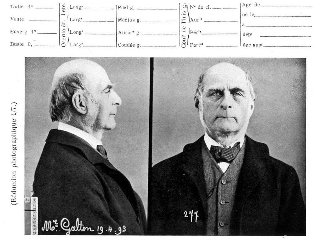 Photograph and Bertillon record of Francis Galton (age 73) created upon Galton's visit to Bertillon's laboratory in 1893.  Via Wikimedia Commons
