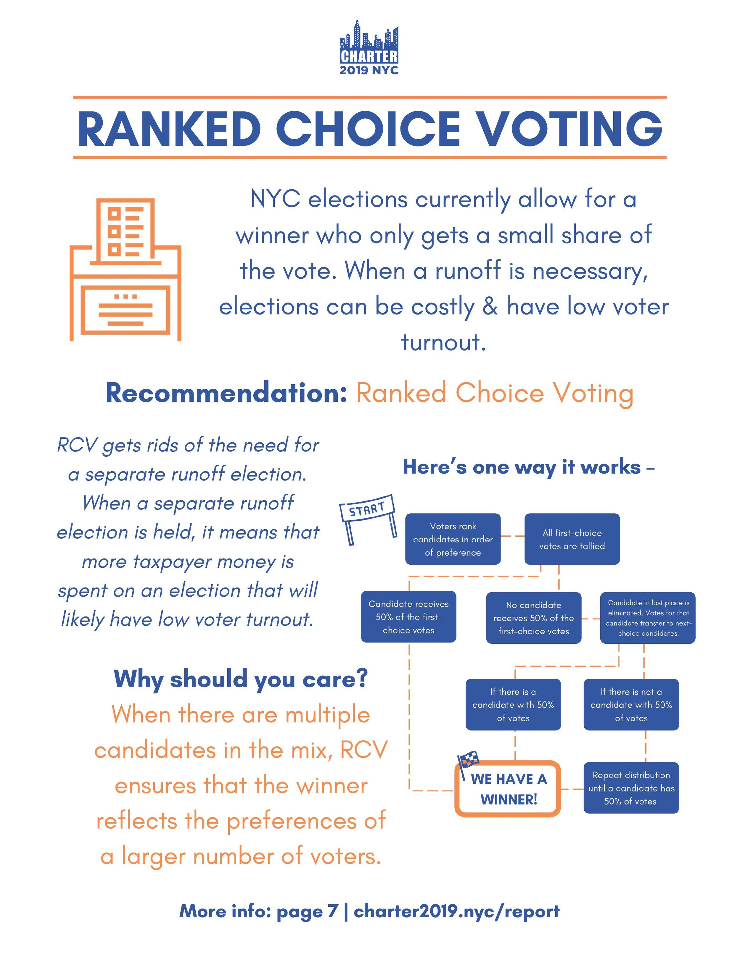 Ranked Choice Voting-page-001.jpg