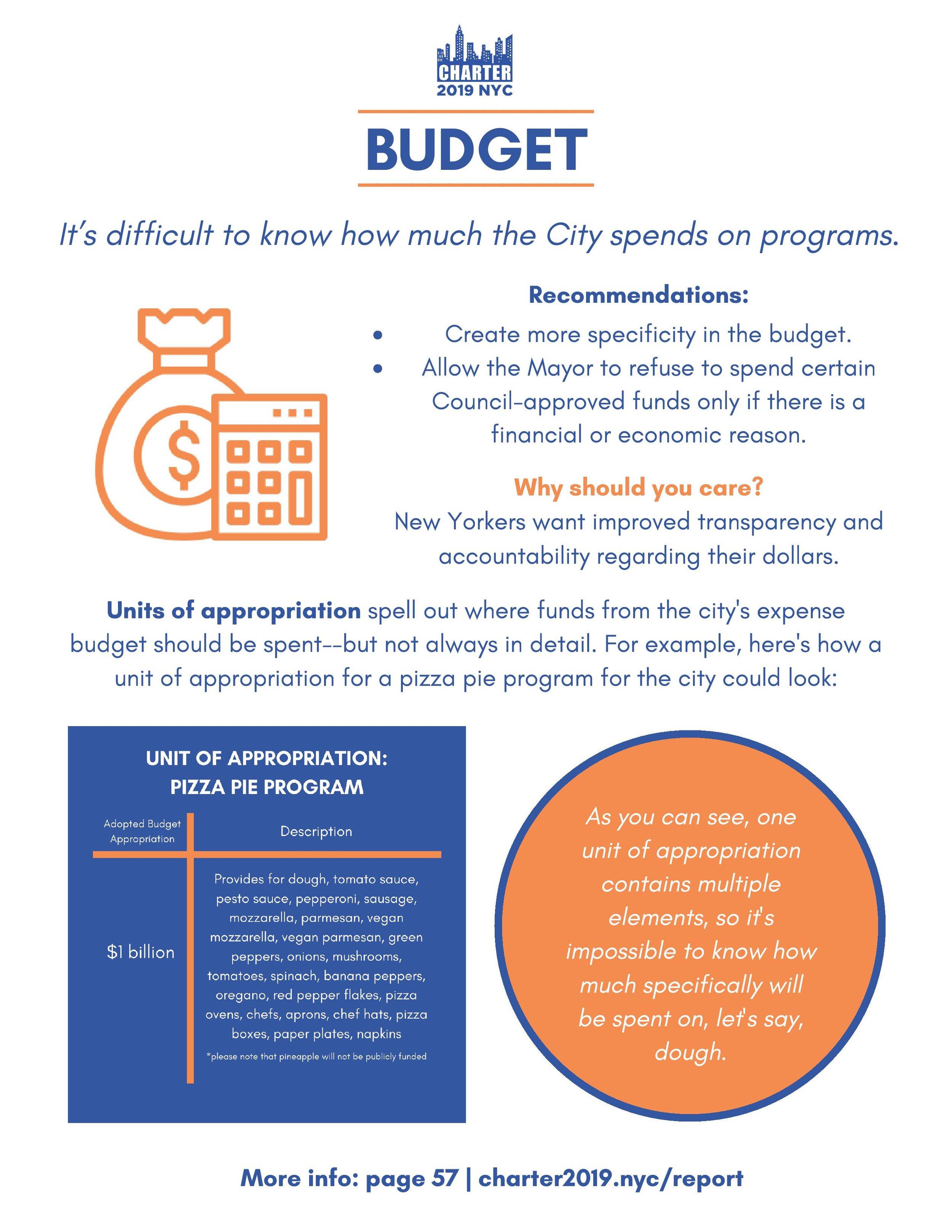 Budget-page-001.jpg