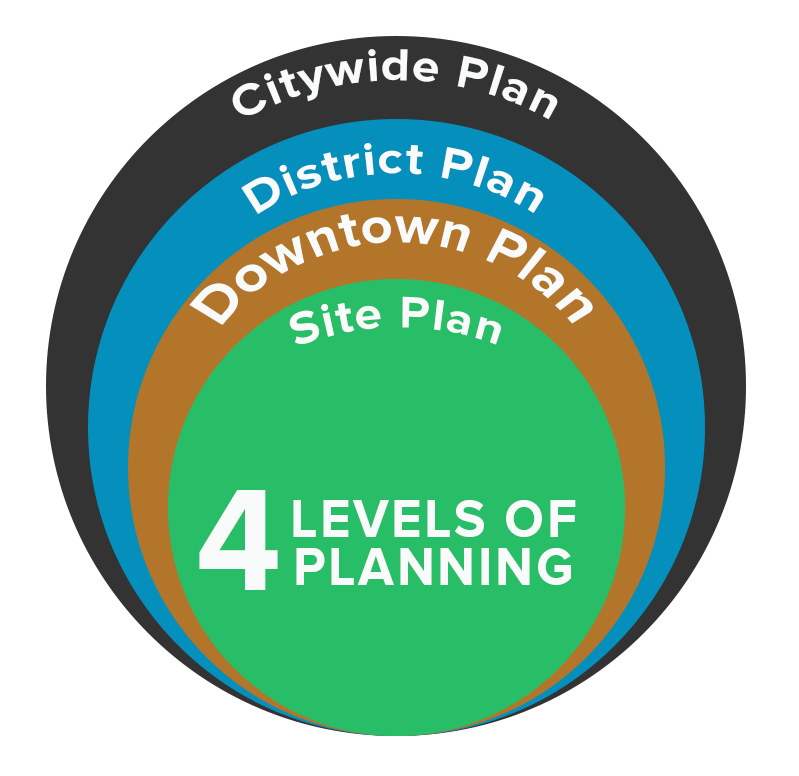 Community Planning-Stacked Circle-2.png