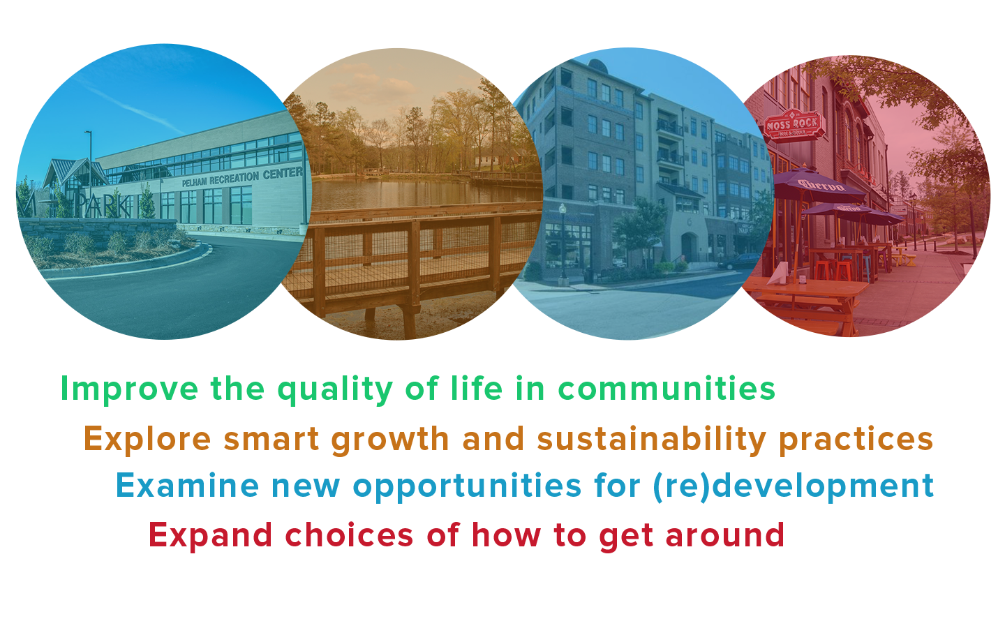 Community Planning 4 Themes-v3.png