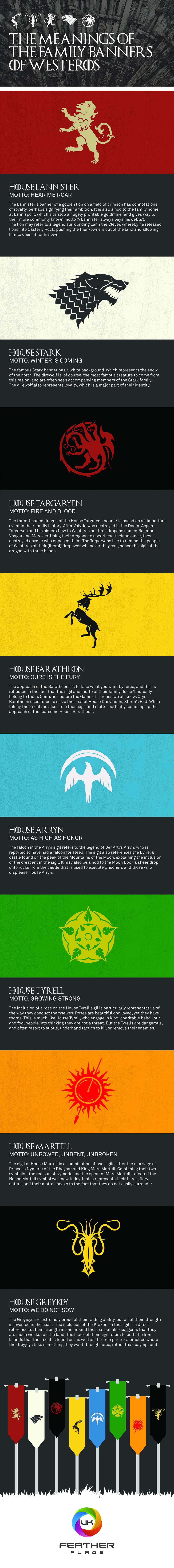 Game of Thrones Sigils V2