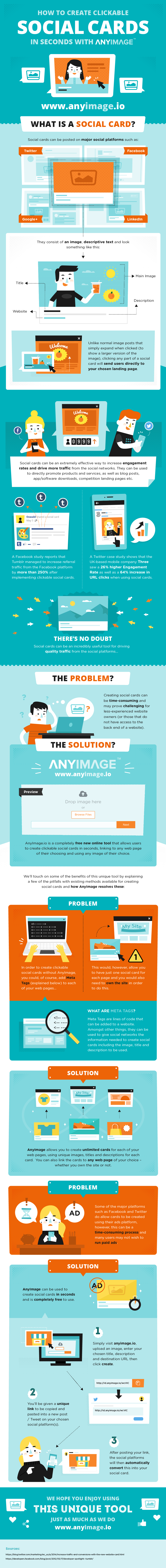 Creating Clickable Social Cards infographic