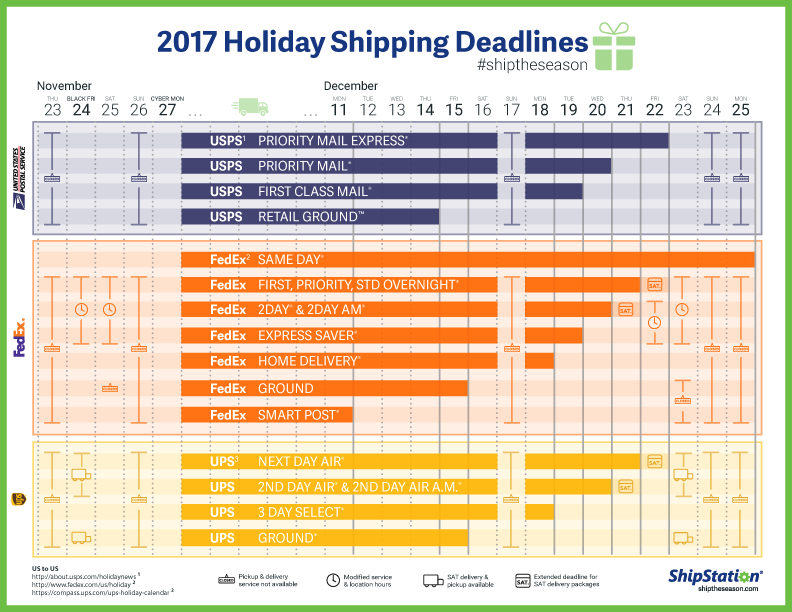 2017 Shipping Deadlines infographic