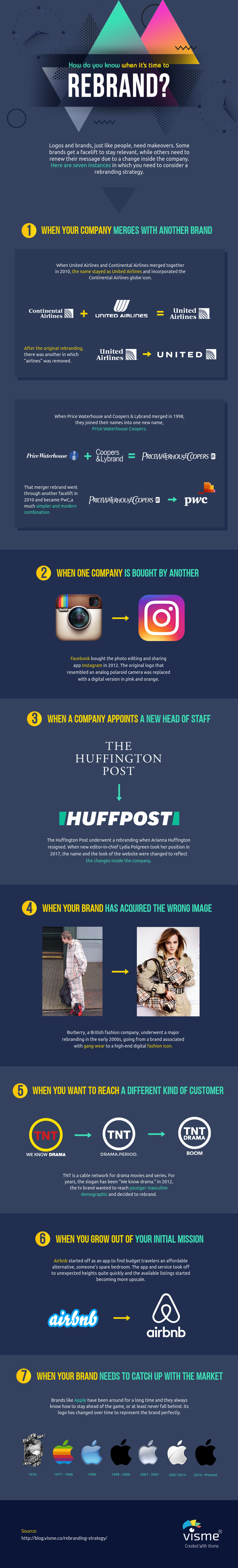 How Do You Know When It's Time to Rebrand? infographic