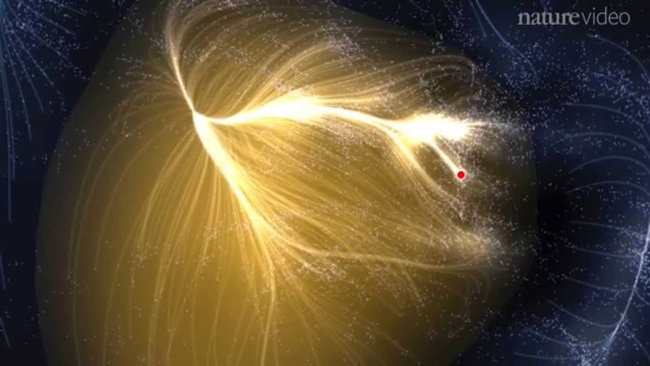 Laniakea: Visualizing Our Home Supercluster infographic