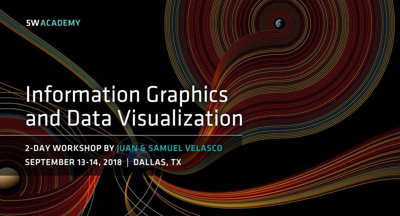 Giveaway: 5W Information Graphics & Data Visualization Workshop Dallas