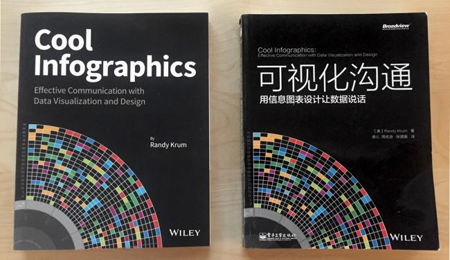 Cool Infographics Book in Chinese!