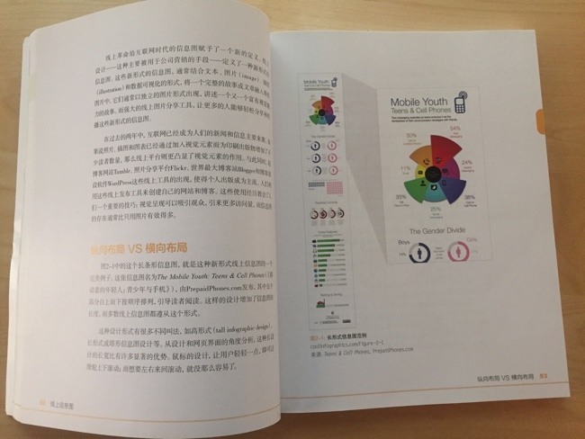 Cool+Infographics+Chinese+Inside+Pages.jpg