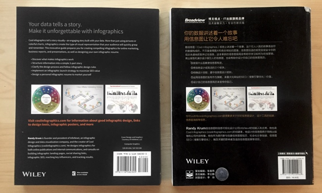 Cool+Infographics+Chinese+Back+Comparison.JPG