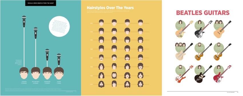 Visualising+The+Beatles+Page+Samples.jpg