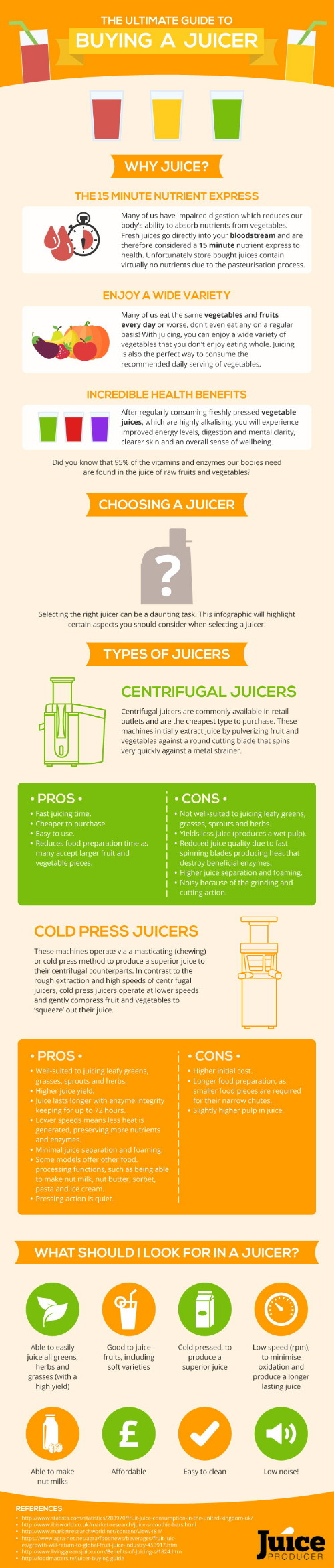 The Ultimate Guide to Buying a Juicer infographic