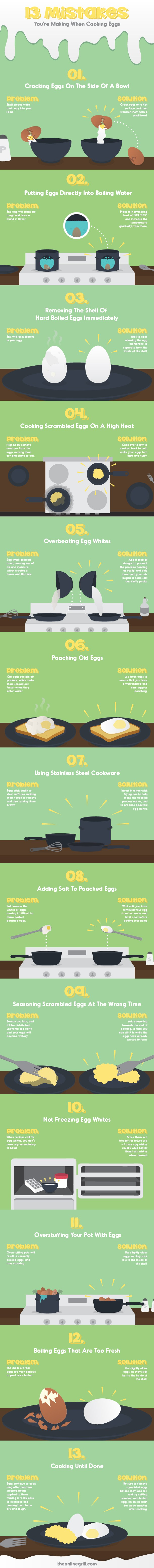 13 Mistakes You're Making When Cooking Eggs infographic