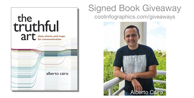 The Truthful Art by Alberto Cairo: Interview & Giveaway