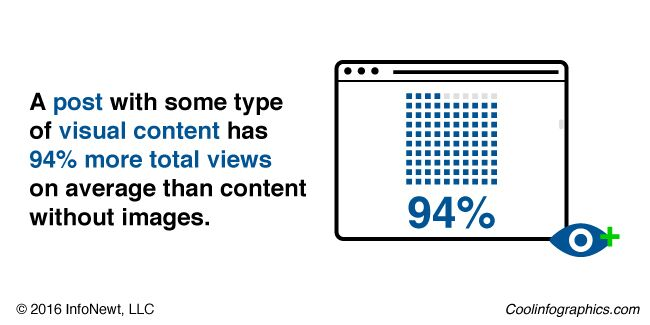 Using Visuals to Enhance Your Credibility