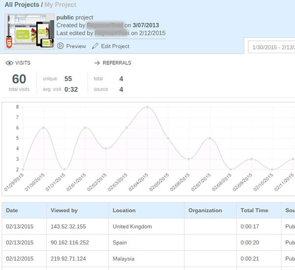 visme-analytics3.jpg