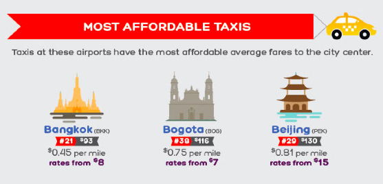 Hotels.com+PR+Infographics.png