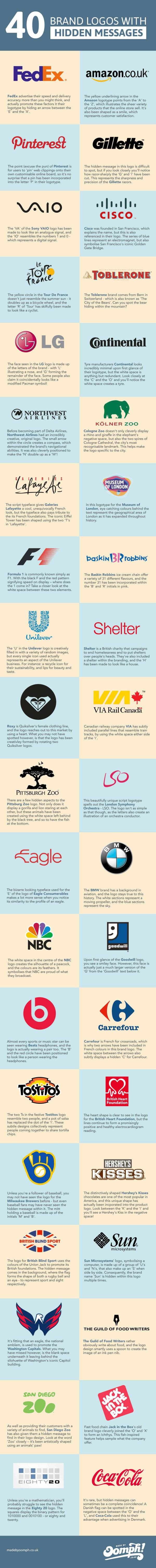 40 Brand Logos with Hidden Messages infographic