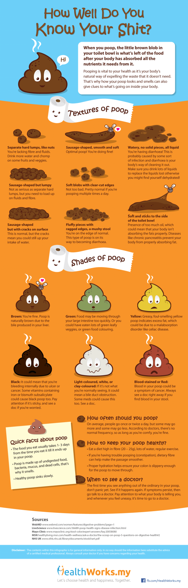 How Well Do You Know Your Shit? infographic