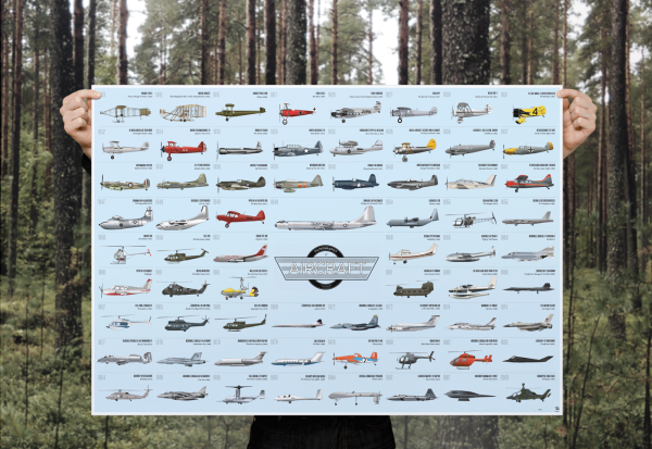 Filmography of airplanes Poster