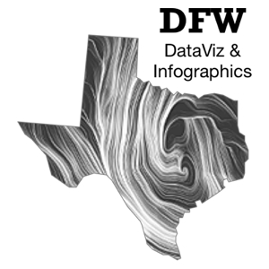 DFW Data Visualization & Infographics Meetup Group