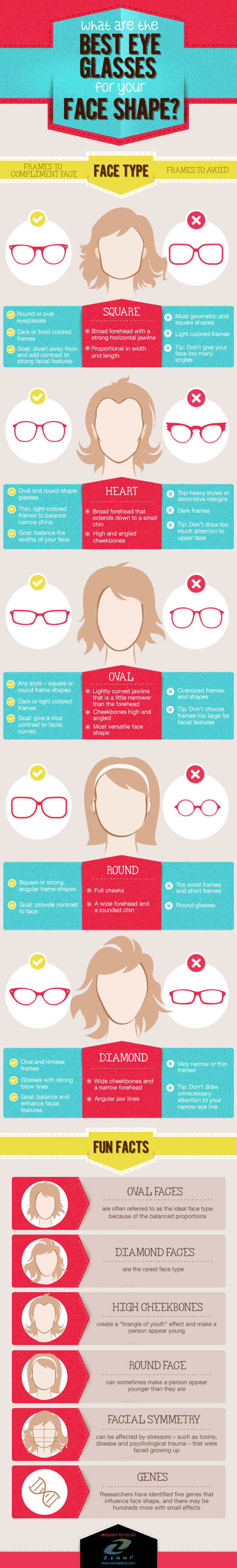 What are the Best Eyeglasses for Your Face Shape? infographic