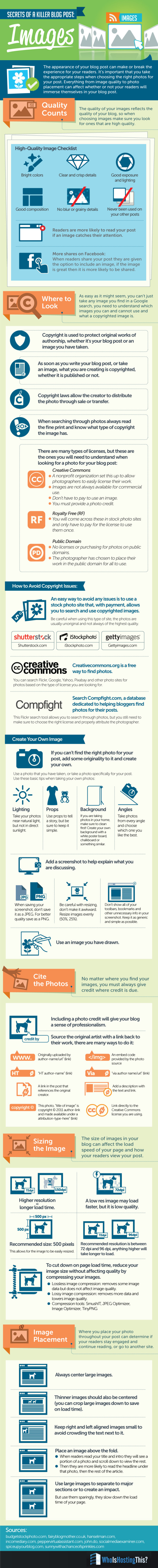 Secrets of a Killer Blog Post: Images infographic