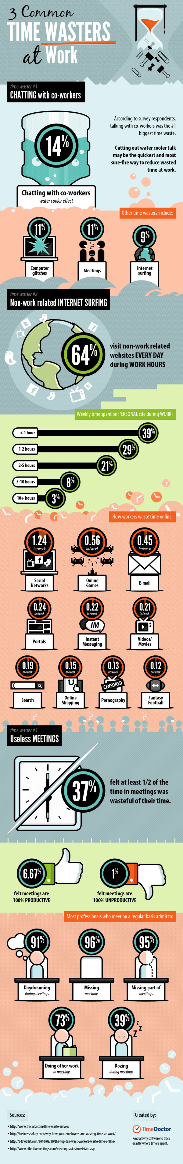 3 Common Time Wasters at Work infographic