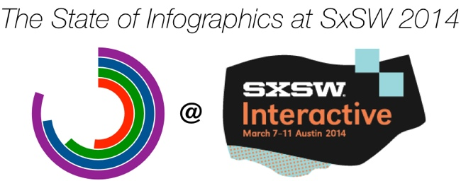 The State of Infographics at SxSW 2014