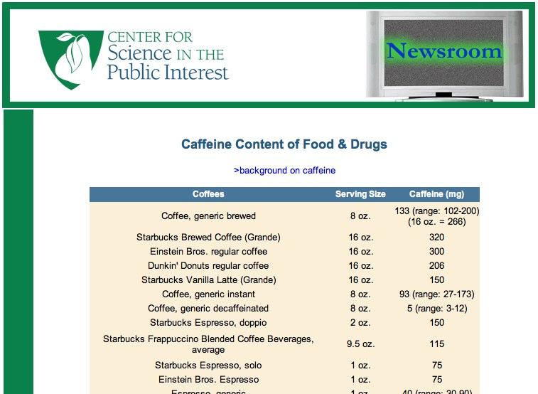 Caffeine Content.jpg