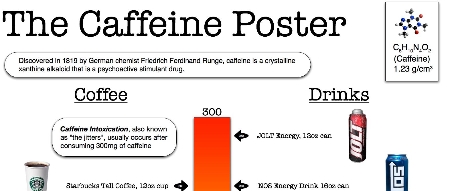 The Caffeine Poster 1.0e header shot.jpg