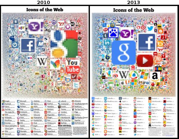 favicon-poster-2010-2013-comparison.jpg