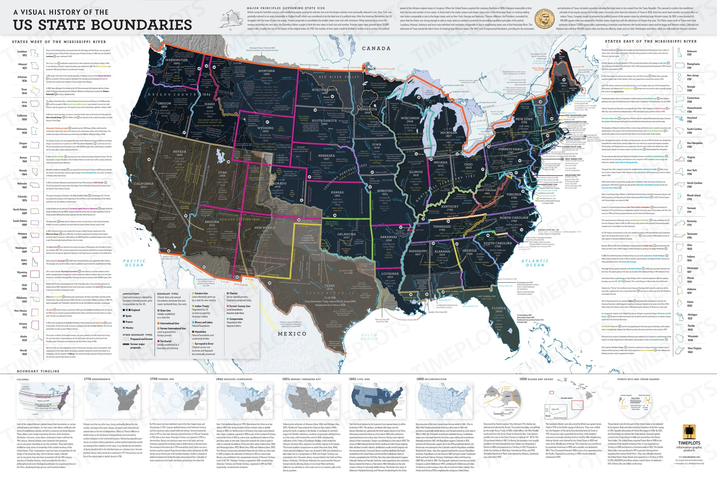 A Visual History of U.S. State Boundaries