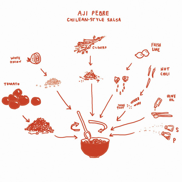 Infographic Cookbook - Picture Cook