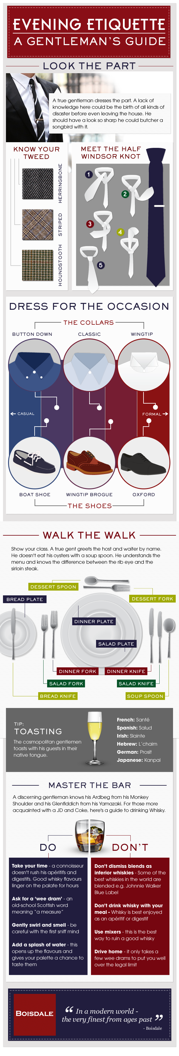 Evening Etiquette: A Gentleman's Guide infographic