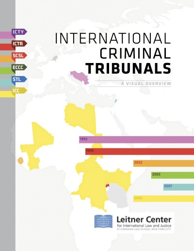 Visualizing International Criminal Tribunals infographic