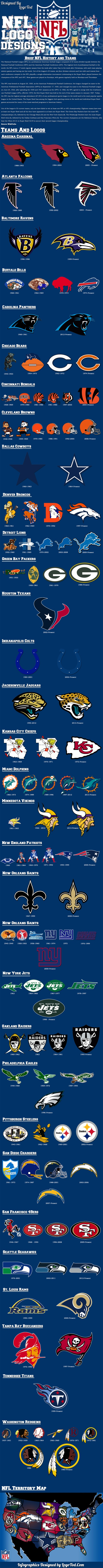 The History of NFL Logo Designs infogaphic