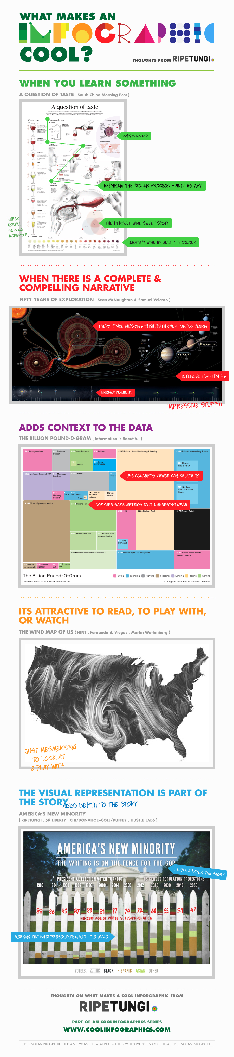 what-makes-an-infographic-cool.jpg