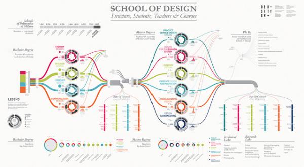 Visualizing+the+School+of+Design.jpg