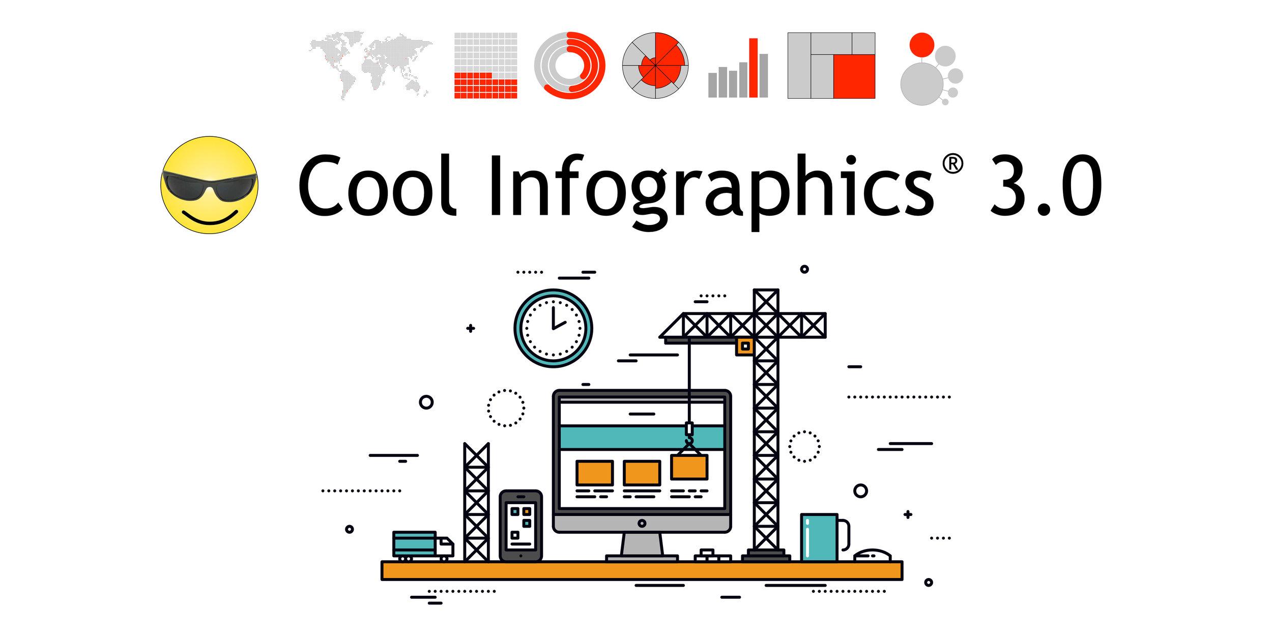 Cool Infographics 3.0 Website Redesign