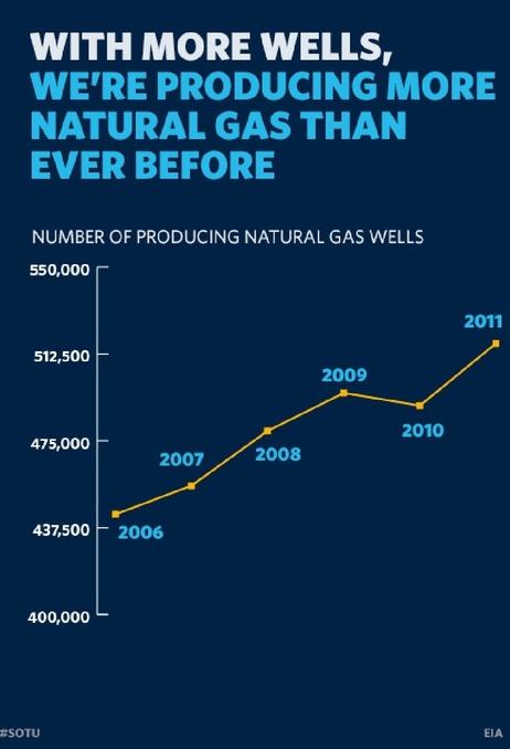 natural-gas-wells-original