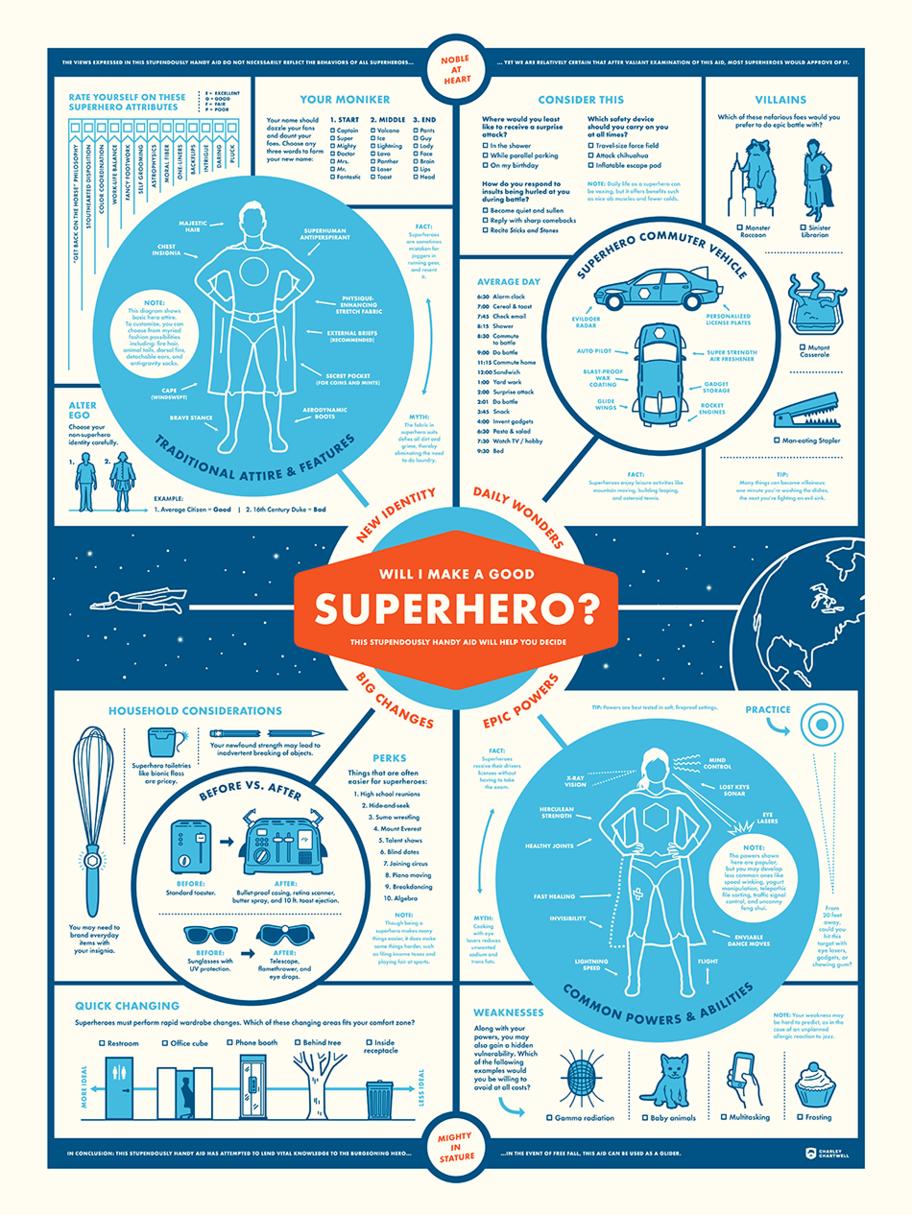 Superhero Preparadness Chart